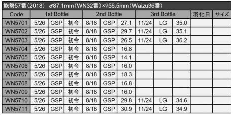 能勢57番データ11-24