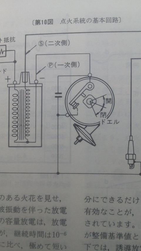 ポイント式点火システム