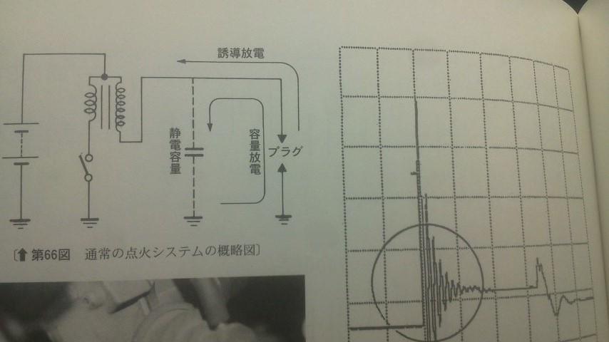 点火システム