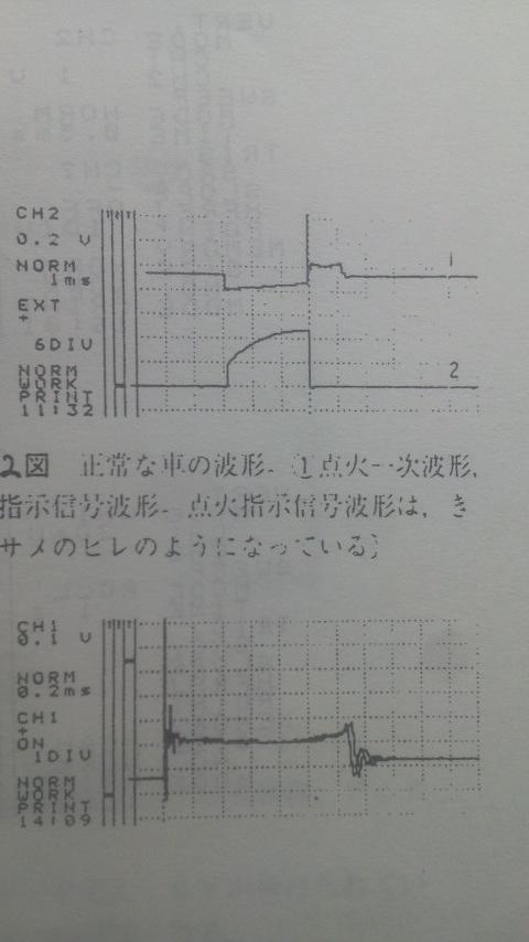 一次波形&点火指示信号