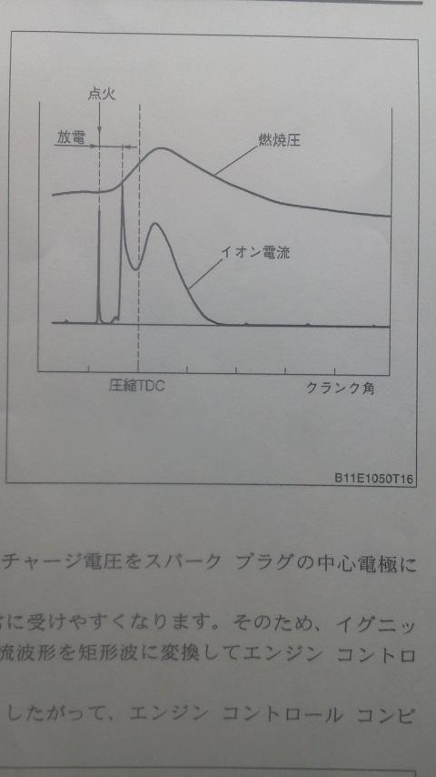 イオン電流