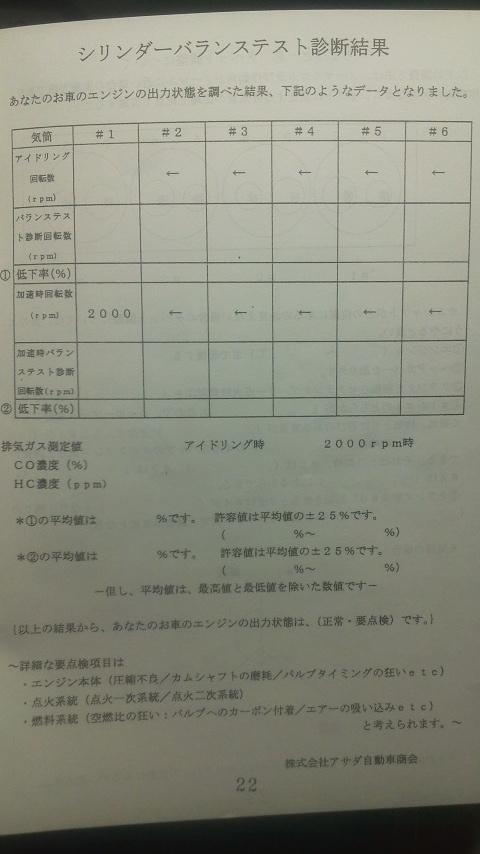 バランステスト表