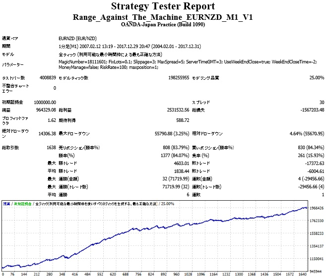 Range_Against_The_Machine_EURNZD_M1_V1.jpg