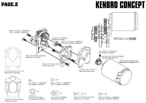KENBRO-CONCEPT_manual_page2.jpg