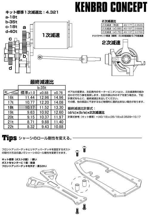 KENBRO-CONCEPT_manual_page4.jpg