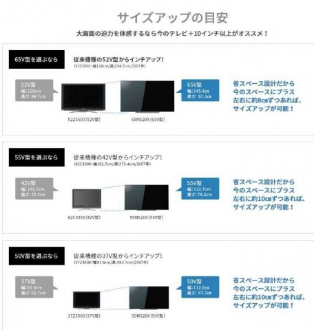 東芝が推奨するテレビサイズ
