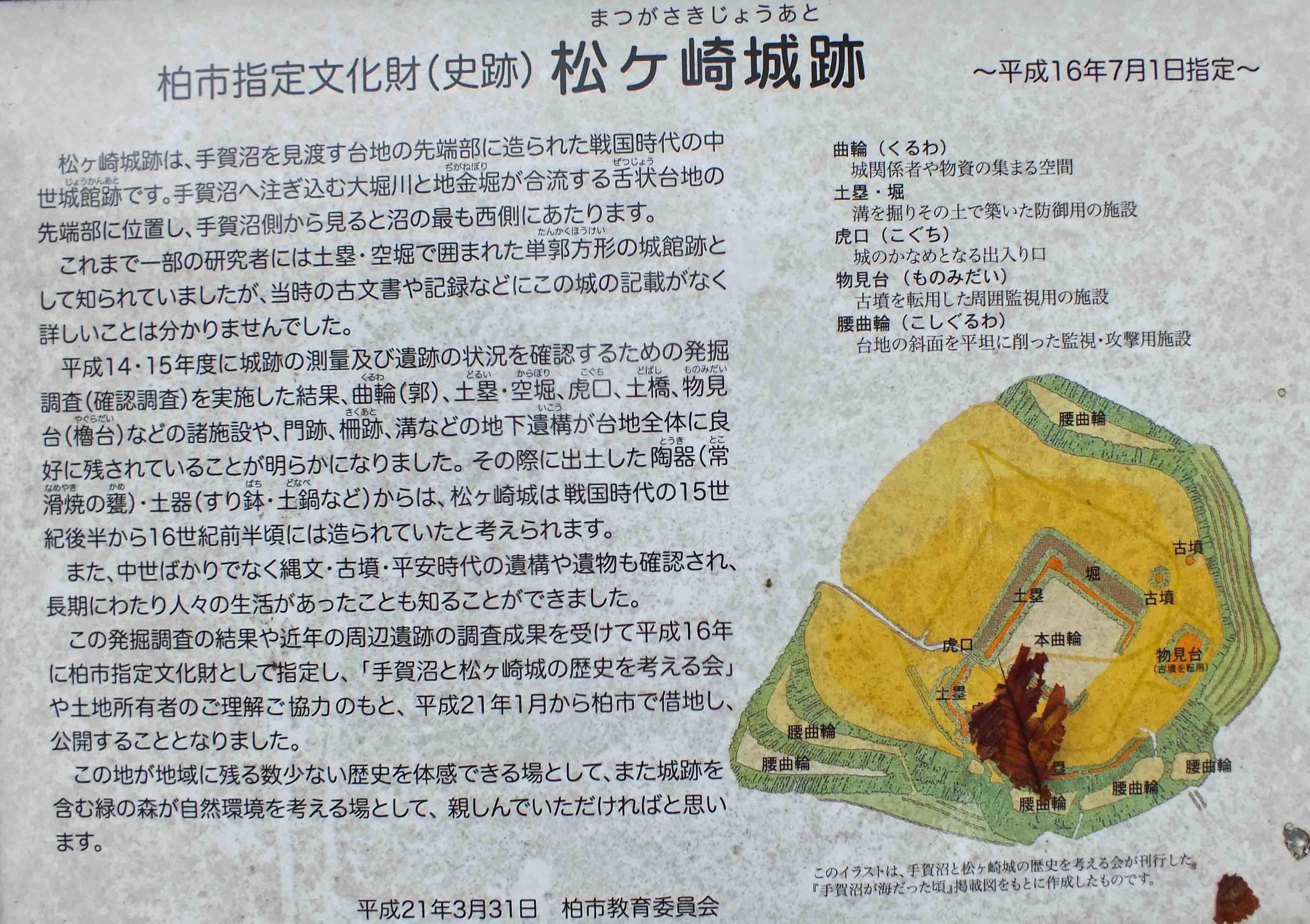 松ケ崎城 説明板
