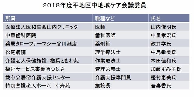 平中地域ケア会議委員1 (640x320)