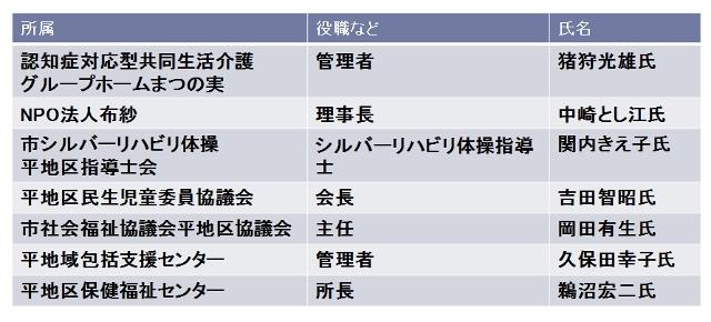 平中地域ケア会議委員2 (640x290)