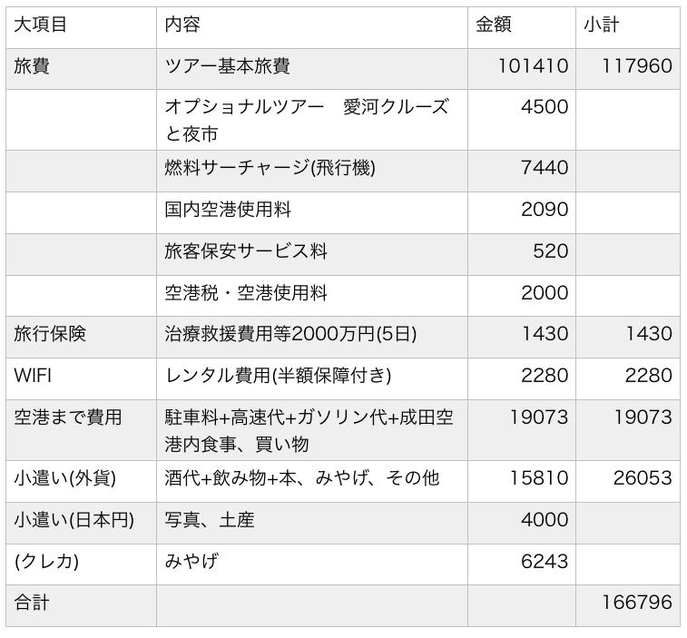 B504-1表2019-01-26