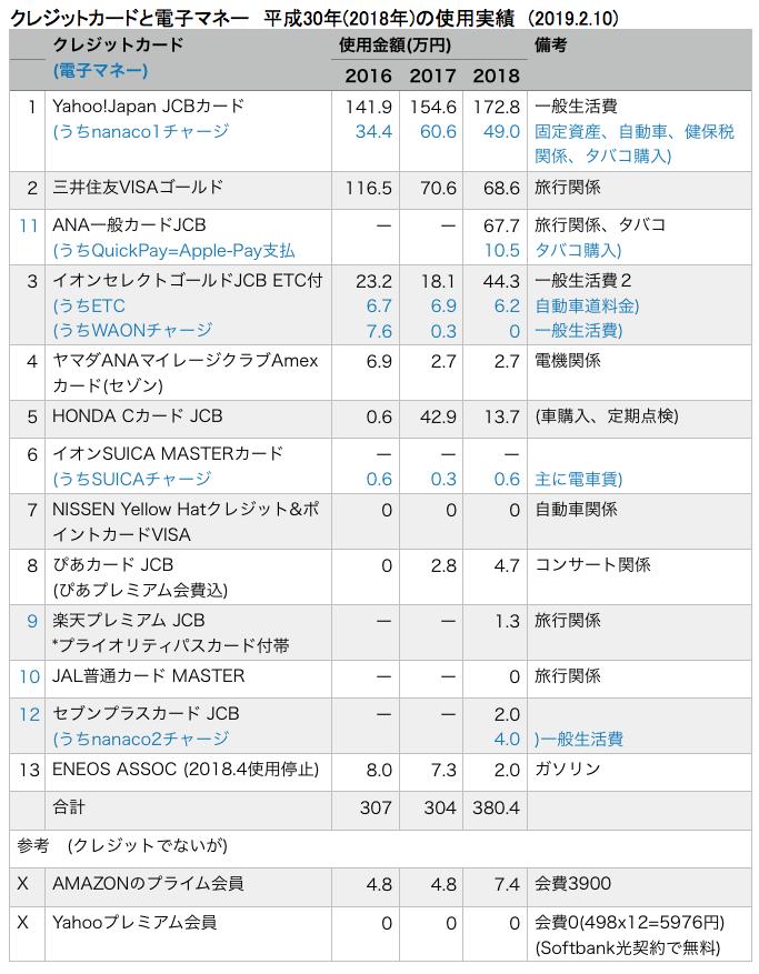 B516クレ2019-02-10