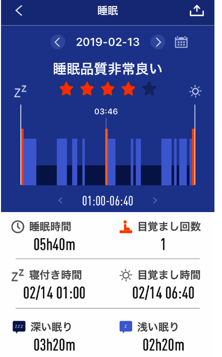 B520-1睡眠2019-02-14