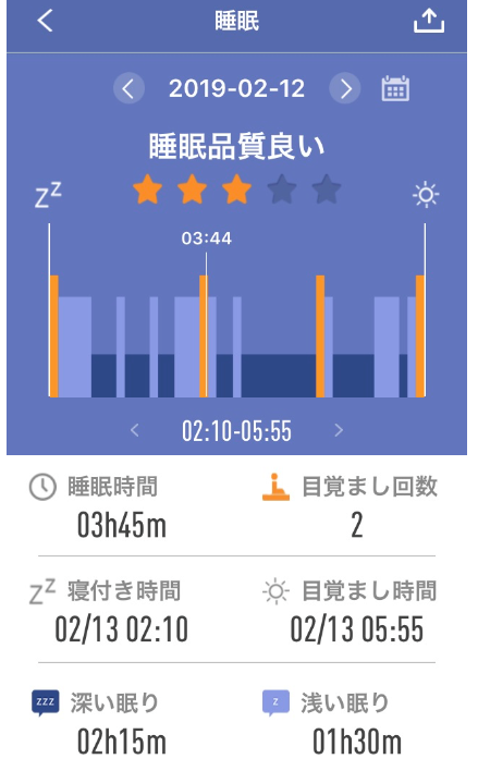 B520-3睡眠2019-02-14